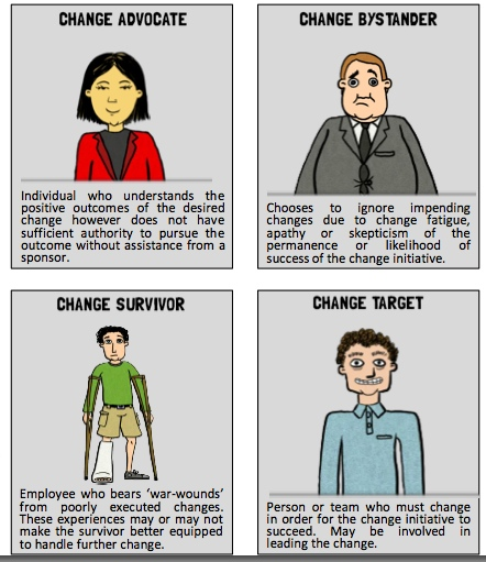 change-cartoons